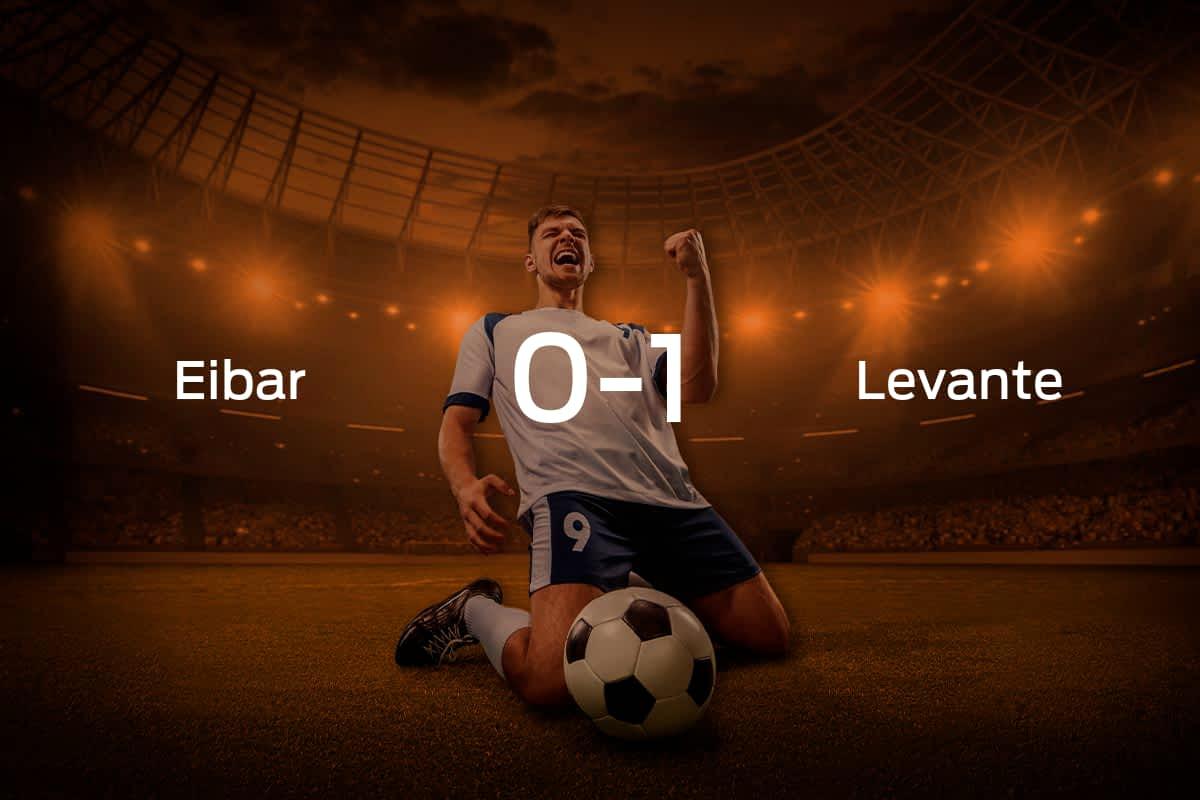 Eibar vs. Levante
